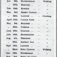 KMC Meets List for 1945